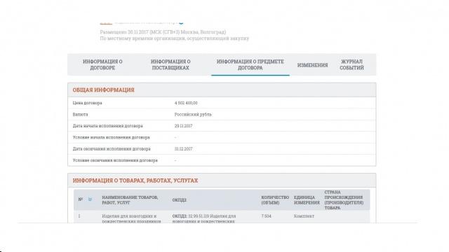 Минобороны закупит новогодние подарки на4,5 млн руб. умясокомбината