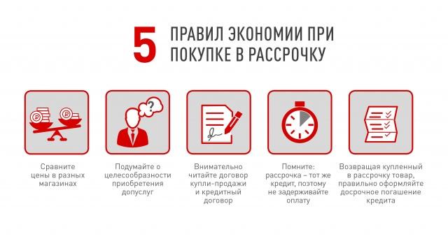 надо оформить кредит кредит малому бизнесу без залога и поручителей в москве